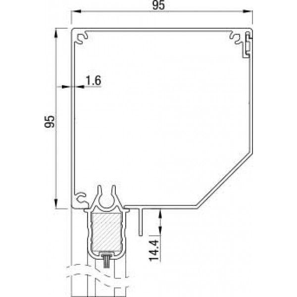 RitsScreen ZWS R95 Afgeschuind
